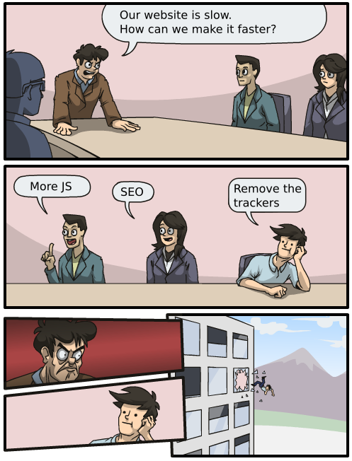 """A three panel cartoon. Panel 1 shows four people in a corporate boardroom. The boss says """"Our website is slow. How can we make it faster?"""" Panel 2 shows three people giving their answers. Person one says """"More javascript"""". Person two says """"SEO"""". Person three says """"Remove the trackers"""". Panel 3 shows person three being thrown out the window."""